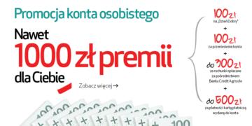 1000 zł od Credit Agricole