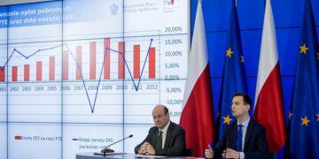 3000 zł netto – wymarzona emerytura Polaków