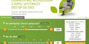 Vivus.pl nagrodzony za przejrzystość
