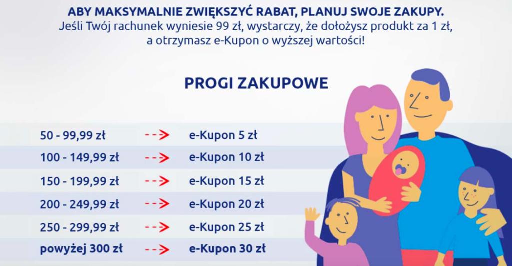 Karta Duzej Rodziny Lista Znizek 2020 Sprawdz 30 Partnerow I Ulg Z Calej Polski
